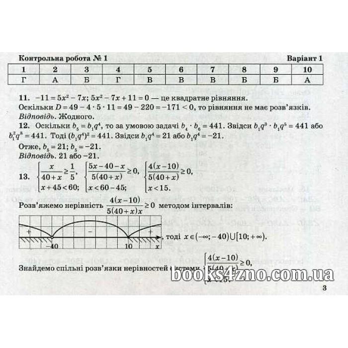 Гдз до збірника з математики
