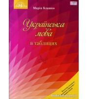 Українська мова в таблицях (підготовка ЗНО 2018) авт: Марія Блажко вид: Грамота