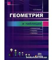 Геометрия в таблицах (к ЗНО 2018) авт: Нелін Є. изд: Гімназія
